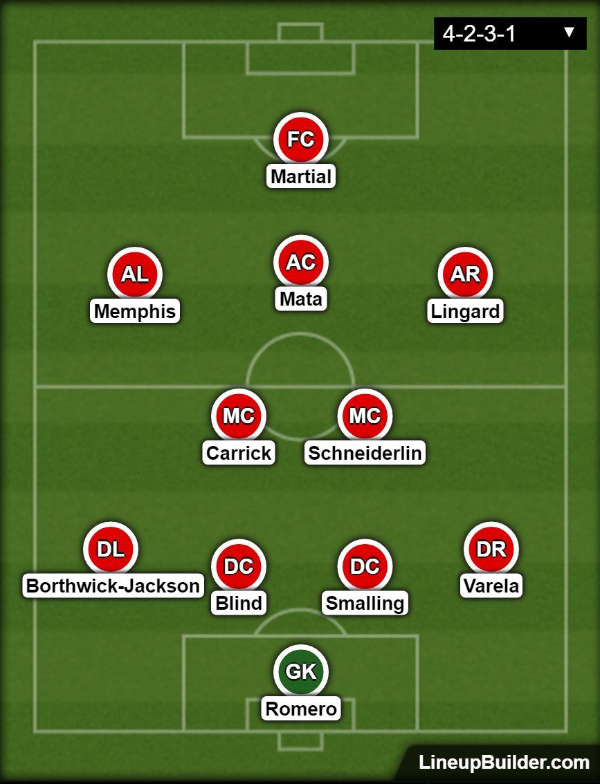 Manchester United Potential XI Vs Shrewsbury